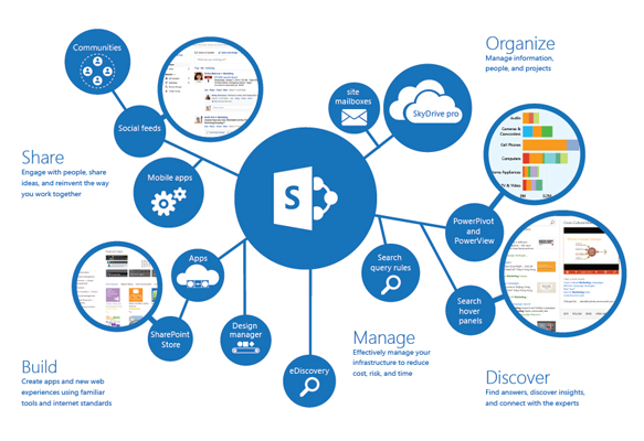 Sharepoint pic.png
